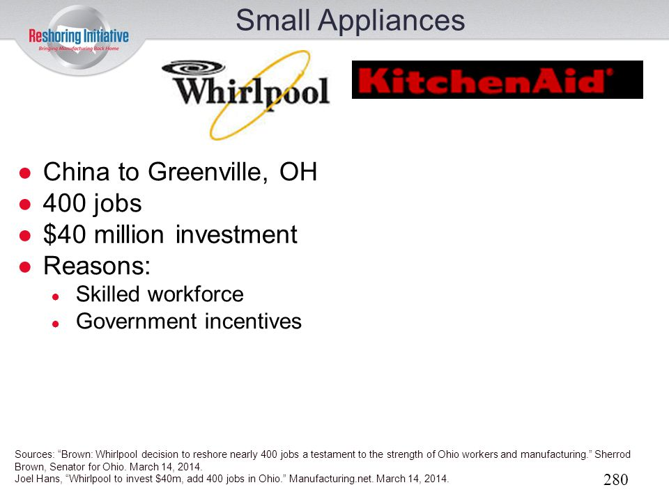 Small Appliances China to Greenville, OH 400 jobs