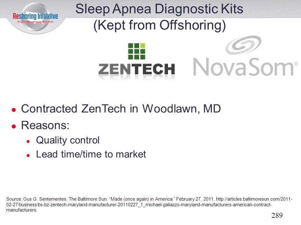 Sleep Apnea Diagnostic Kits (Kept from Offshoring)