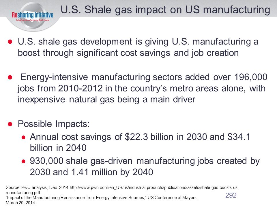 U.S. Shale gas impact on US manufacturing