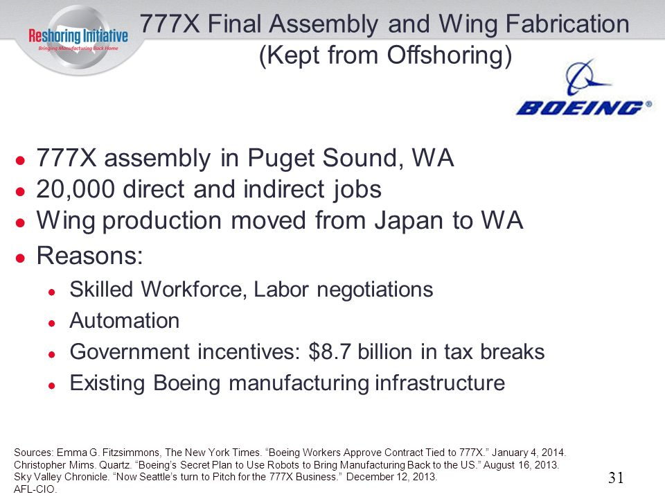 777X Final Assembly and Wing Fabrication (Kept from Offshoring)