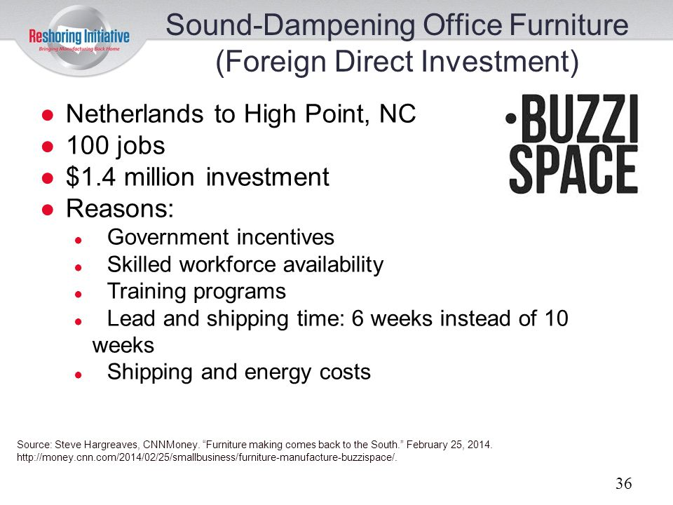 Sound-Dampening Office Furniture (Foreign Direct Investment)