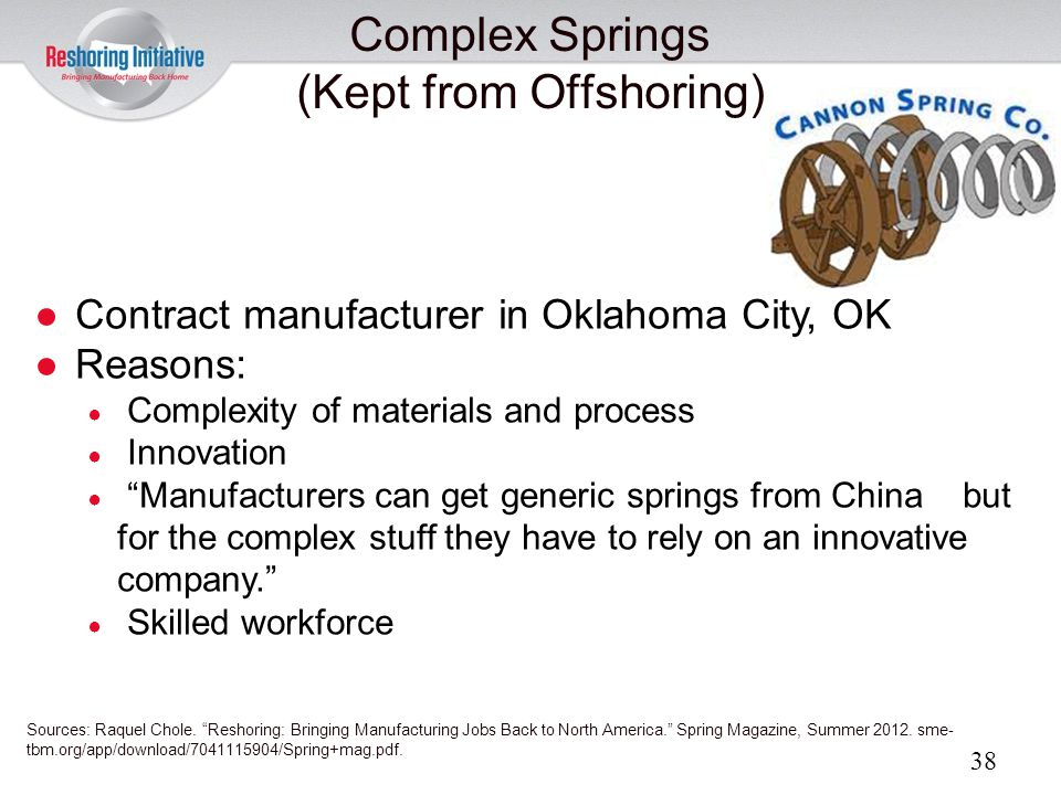 Complex Springs (Kept from Offshoring)