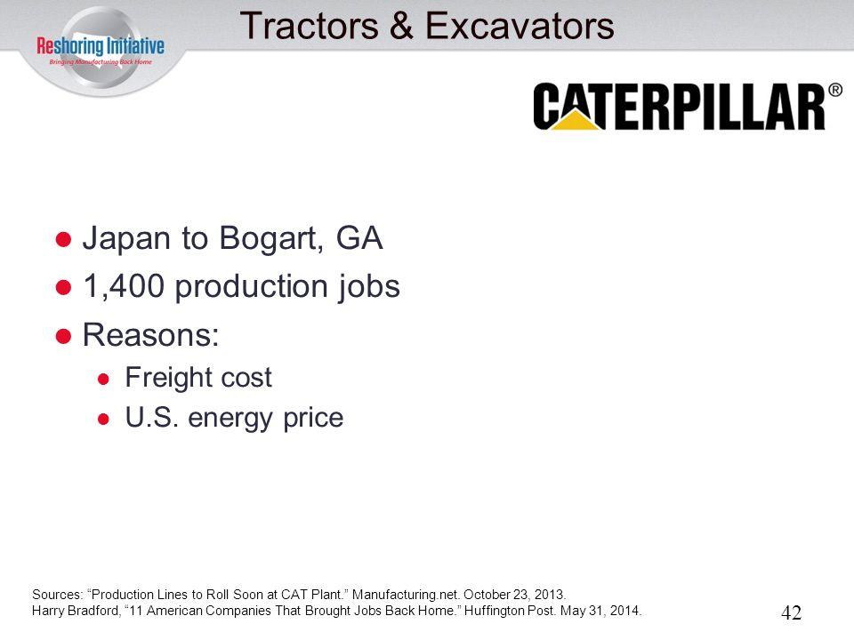 Tractors & Excavators Japan to Bogart, GA 1,400 production jobs