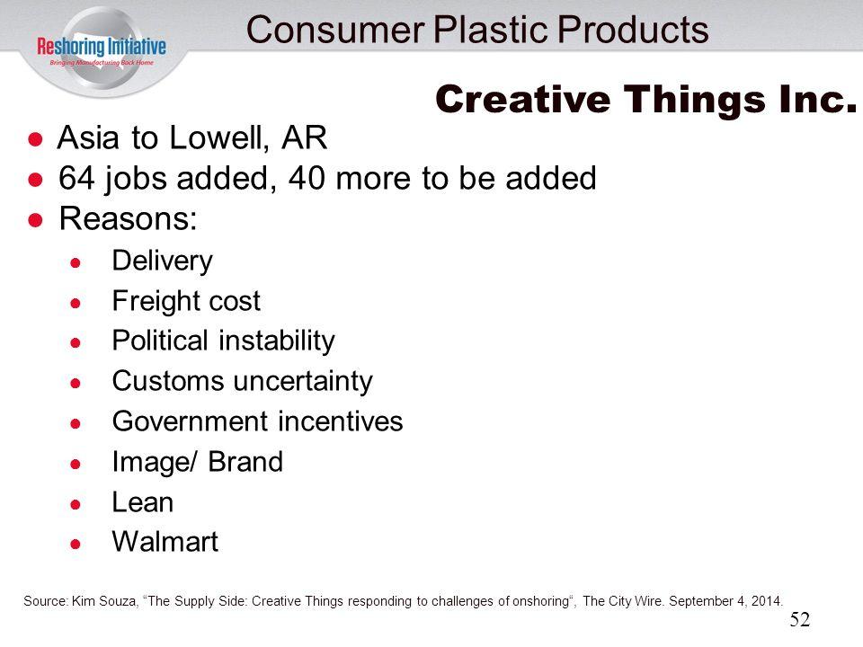 Consumer Plastic Products