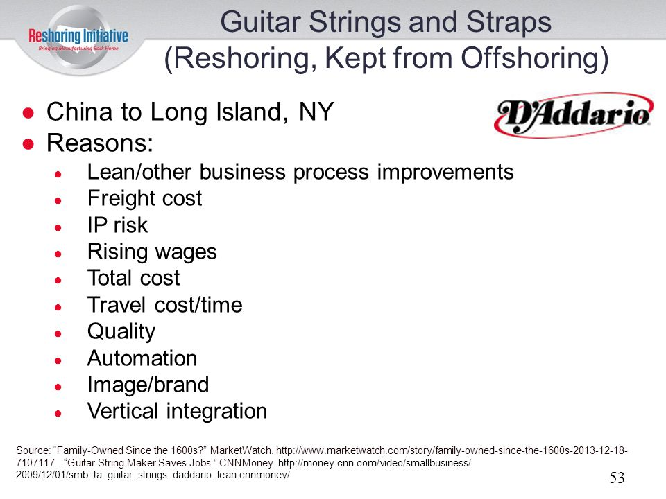 Guitar Strings and Straps (Reshoring, Kept from Offshoring)