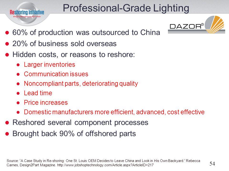 Professional-Grade Lighting
