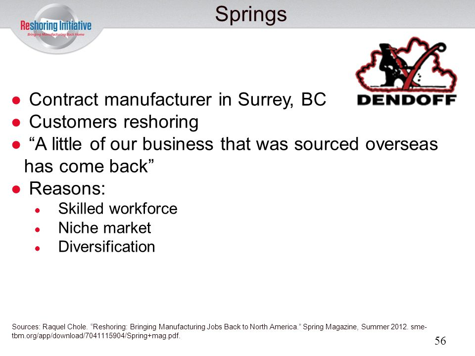 Springs Contract manufacturer in Surrey, BC Customers reshoring