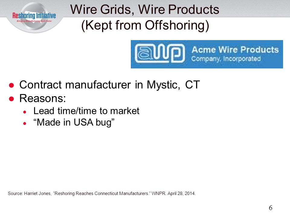 Wire Grids, Wire Products (Kept from Offshoring)