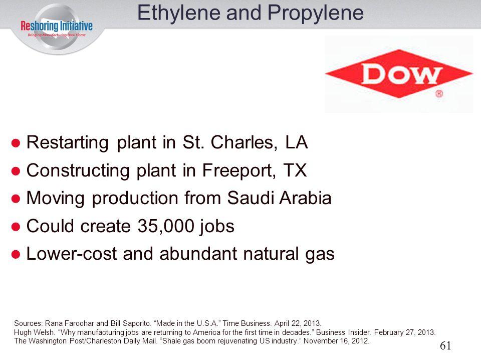 Ethylene and Propylene
