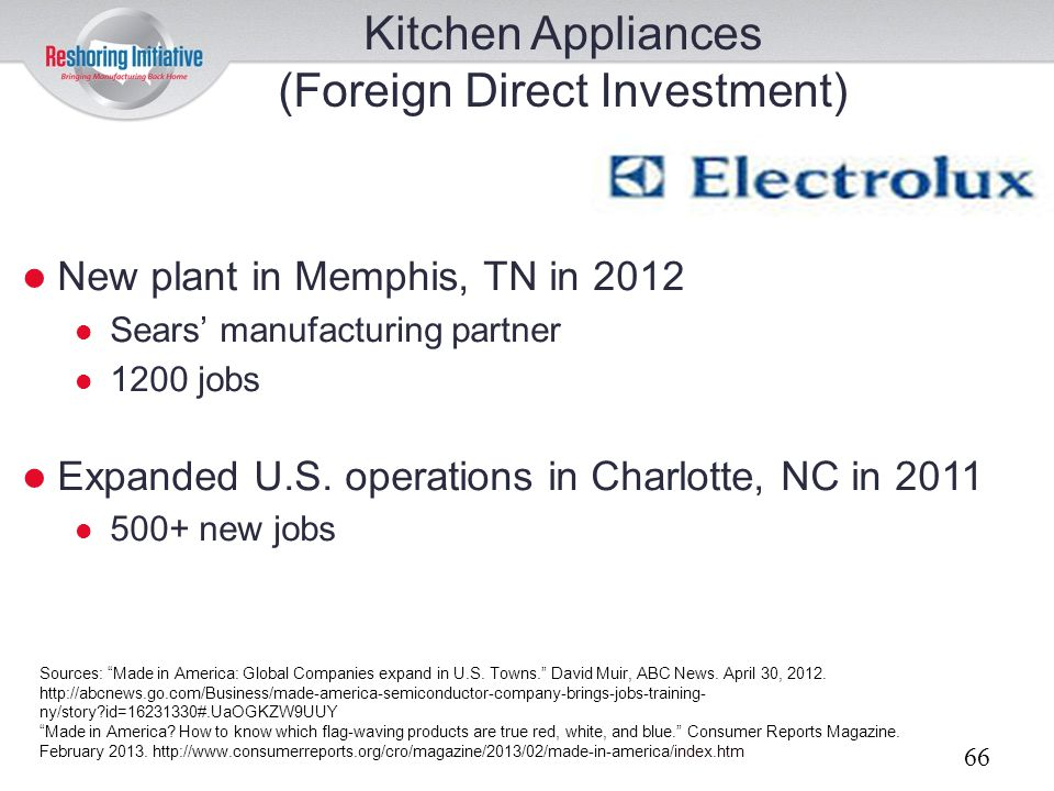 Kitchen Appliances (Foreign Direct Investment)