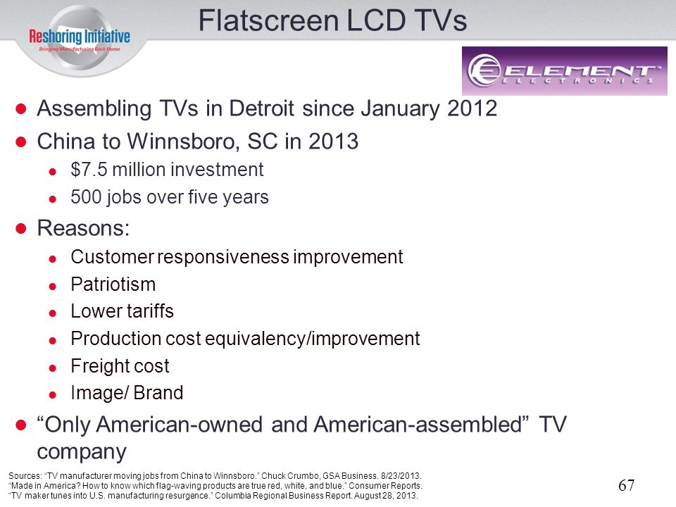 Flatscreen LCD TVs Assembling TVs in Detroit since January 2012