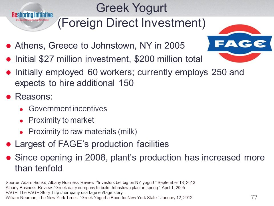 Greek Yogurt (Foreign Direct Investment)