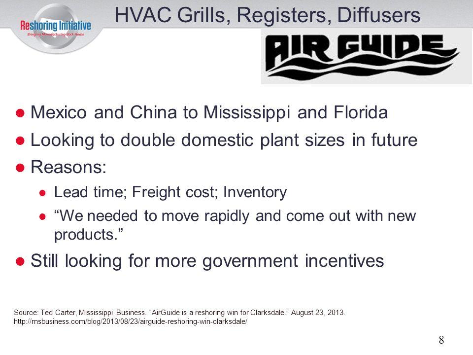 HVAC Grills, Registers, Diffusers