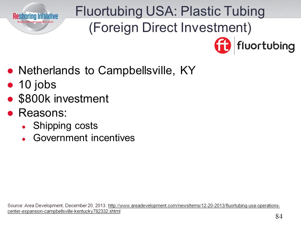 Fluortubing USA: Plastic Tubing (Foreign Direct Investment)