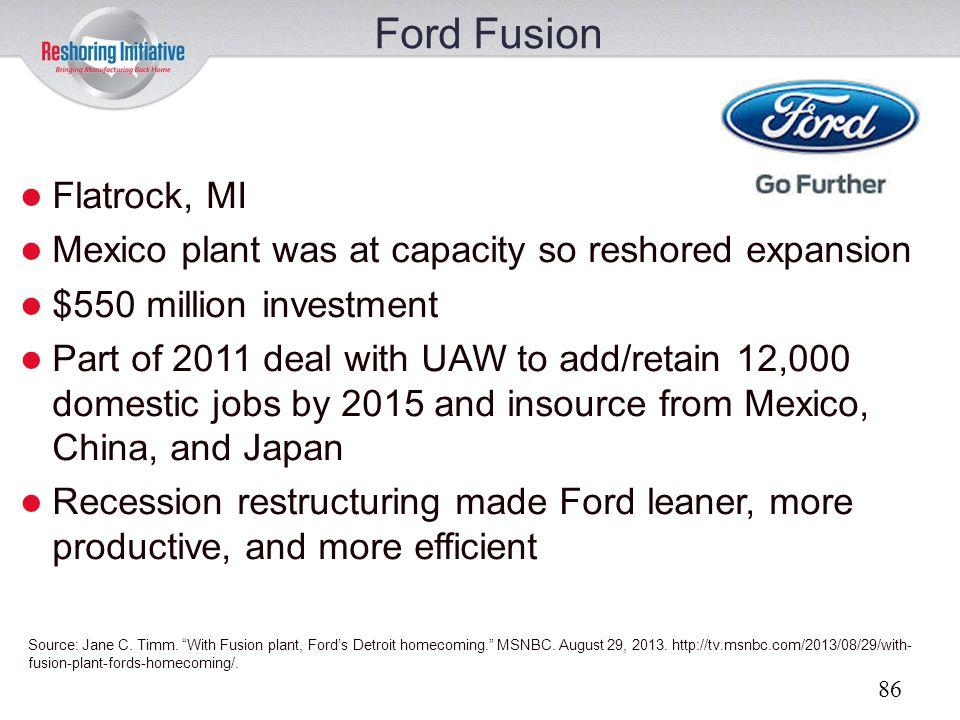 Ford Fusion Flatrock, MI