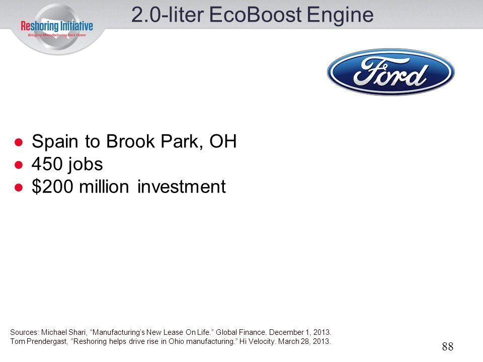 2.0-liter EcoBoost Engine