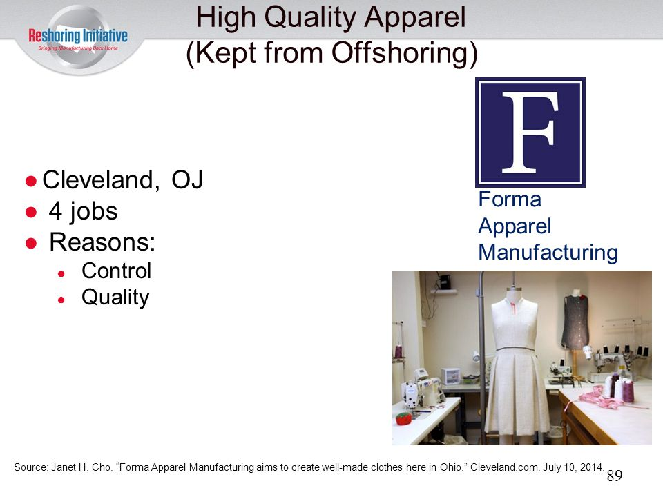 High Quality Apparel (Kept from Offshoring)