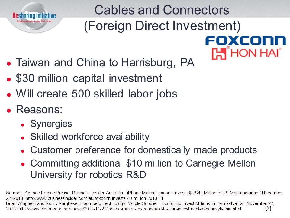 Cables and Connectors (Foreign Direct Investment)