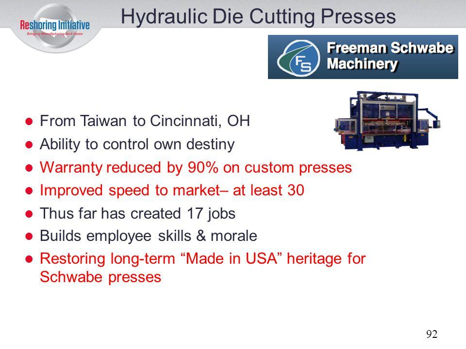 Hydraulic Die Cutting Presses