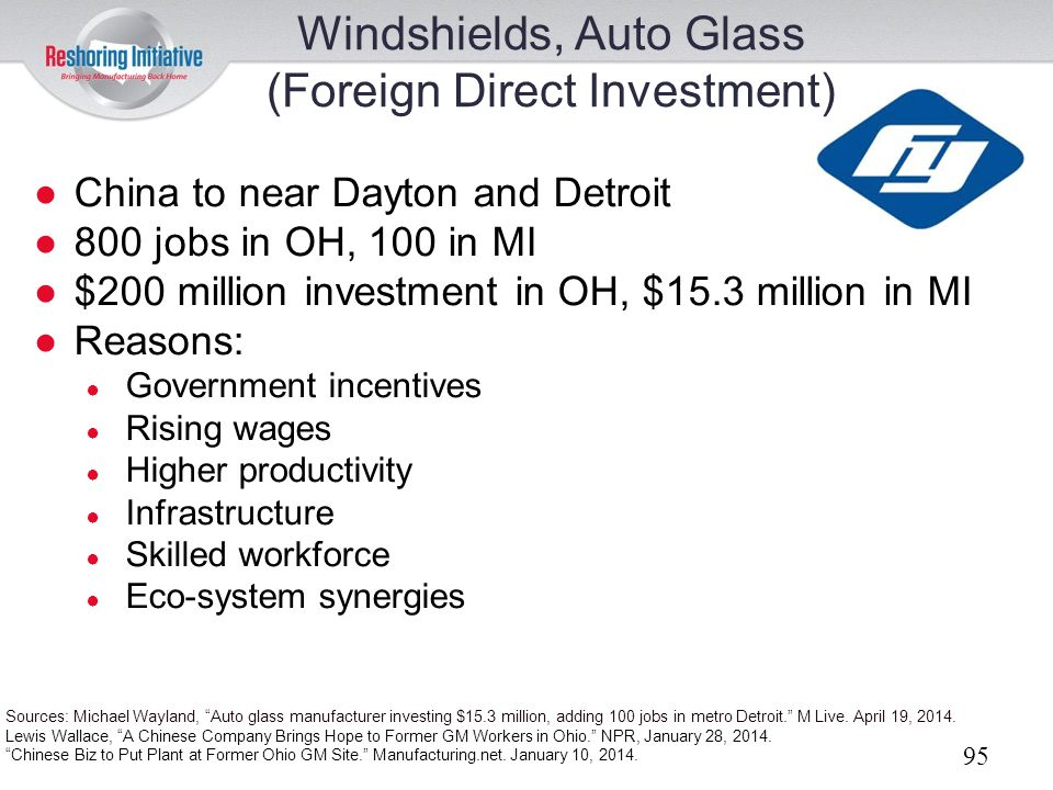 Windshields, Auto Glass (Foreign Direct Investment)