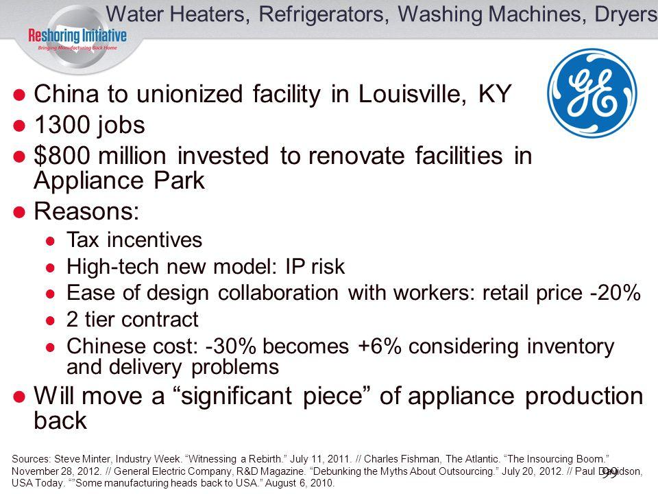 Water Heaters, Refrigerators, Washing Machines, Dryers