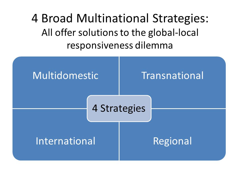 global strategy and local needs in Bartlett and ghoshal (1998), spender and grevesen (1999) mention the i-r framework to explain different ways mncs respond to global integration and local responsiveness based on their strategy as in figure 1 below, mncs pursuing a global strategy often emphasize on global integration and coordination.