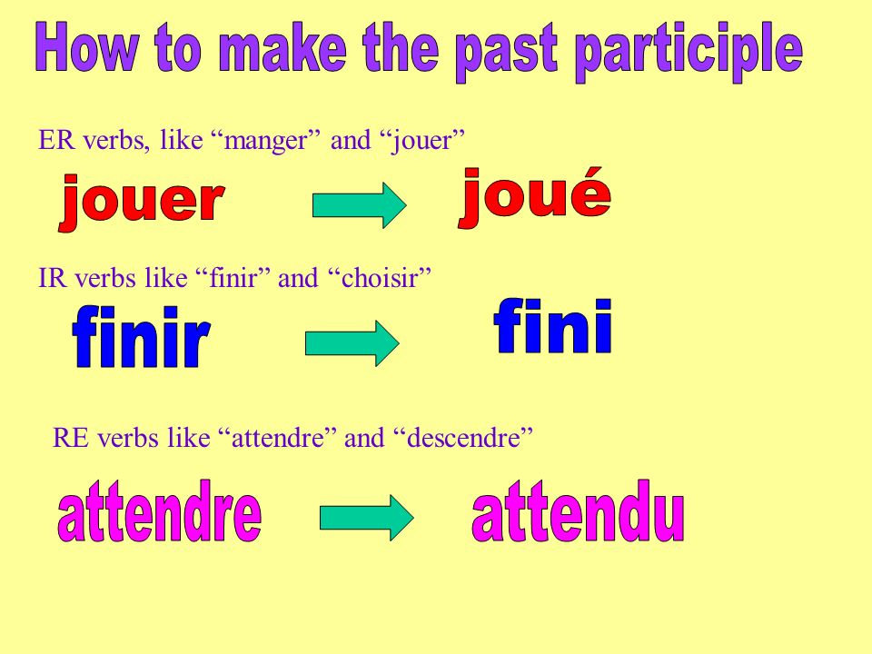 How to make the past participle
