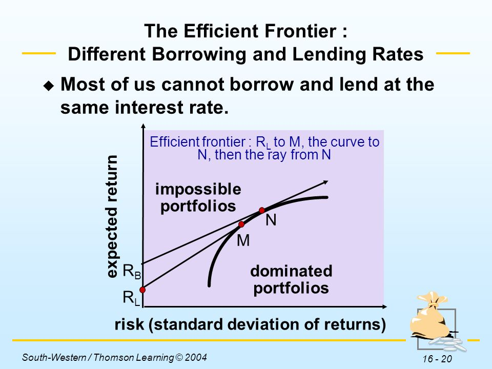 The Efficient Frontier : Different Borrowing and Lending Rates