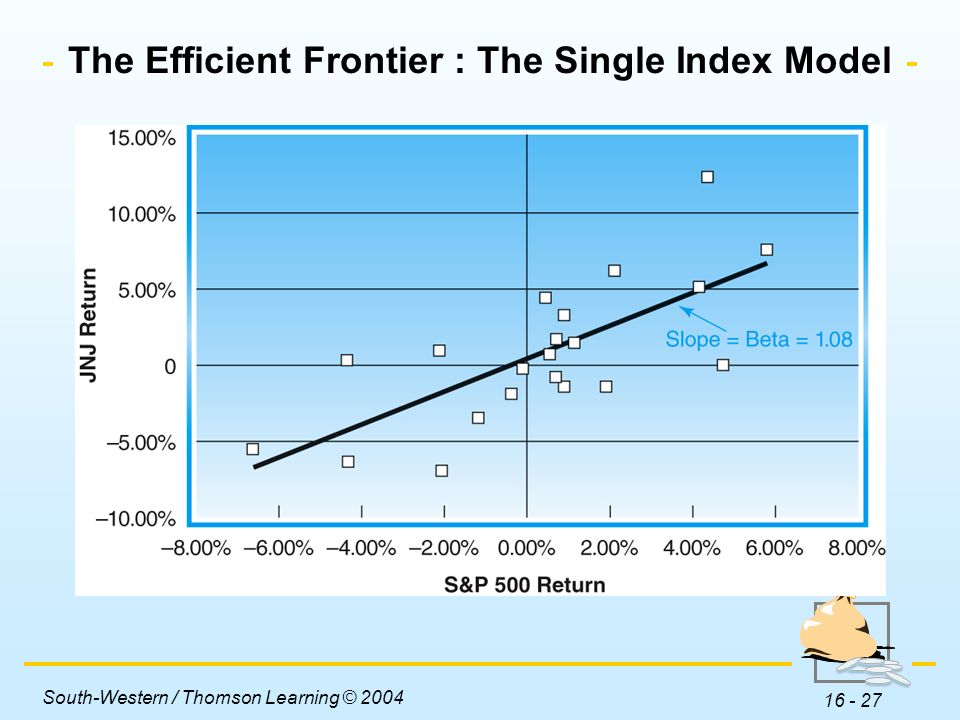 The Efficient Frontier : The Single Index Model