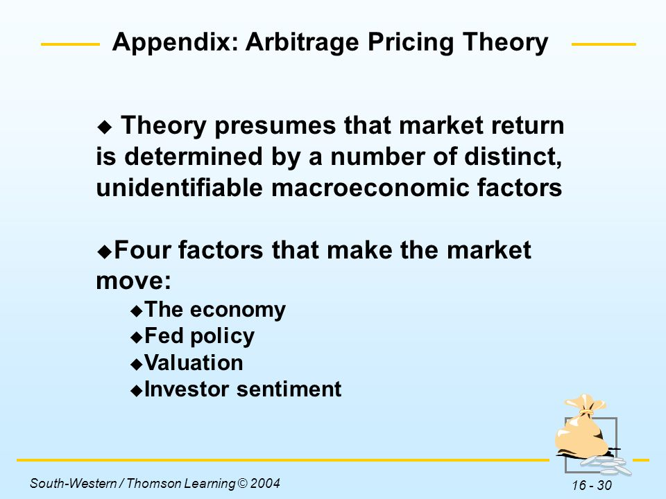 Appendix: Arbitrage Pricing Theory