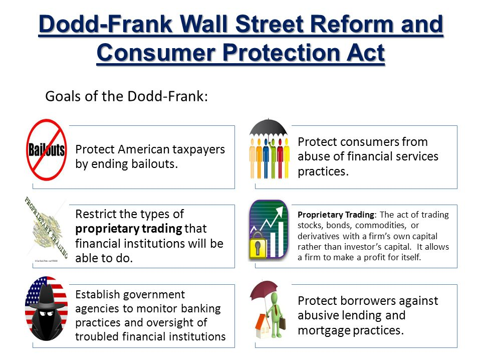 dodd frank wall street reform act white The honorable mary jo white dc 20549-1090 re: executive pay provisions of the dodd-frank wall street reform and consumer protection act.
