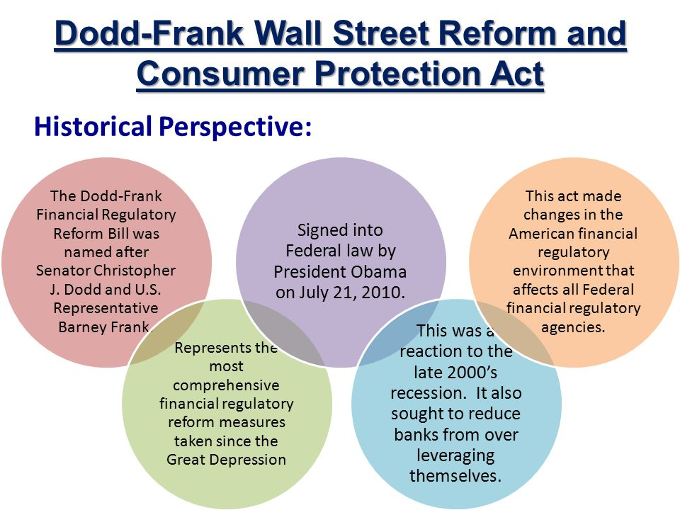 the dodd frank reform Home regulation & examinations fdic initiatives under the dodd-frank wall street reform and consumer protection act.