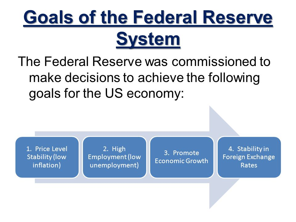 federal reserve systems The original federal reserve system several monetary institutions appeared in the united states prior to the formation of the federal reserve system, or fed.