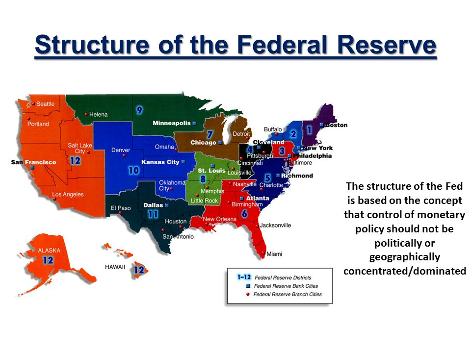 Federal Reserve System Structure Download Go For Beginn...