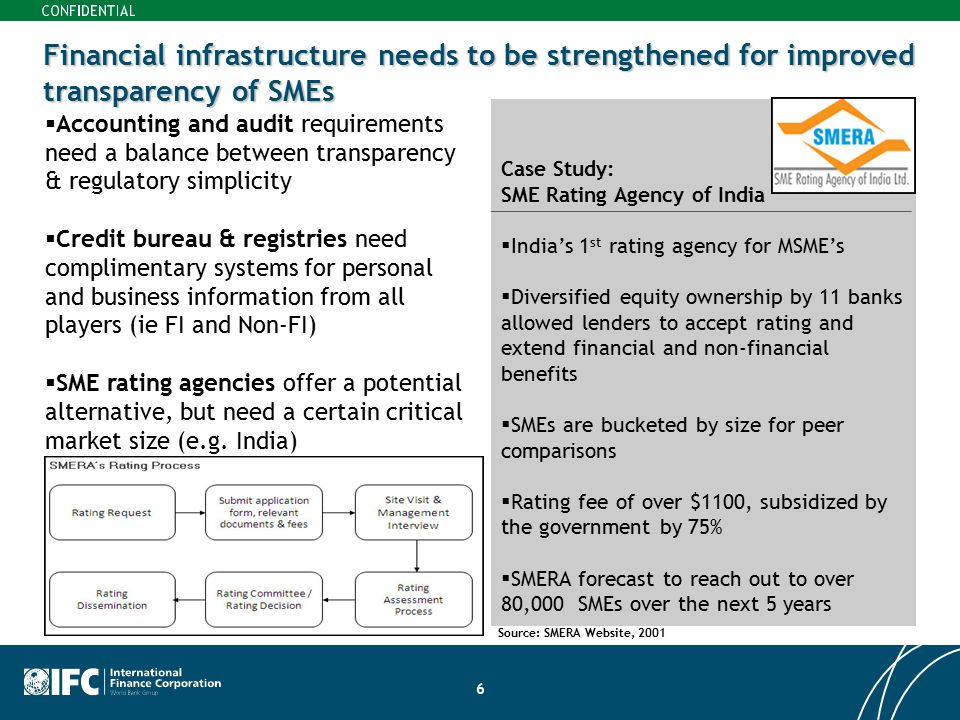 Financial infrastructure needs to be strengthened for improved transparency of SMEs
