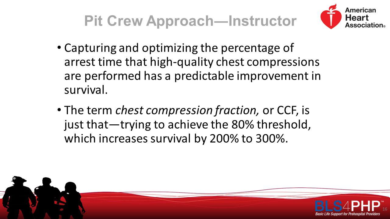 Cardiopulmonary resuscitation - Wikipedia