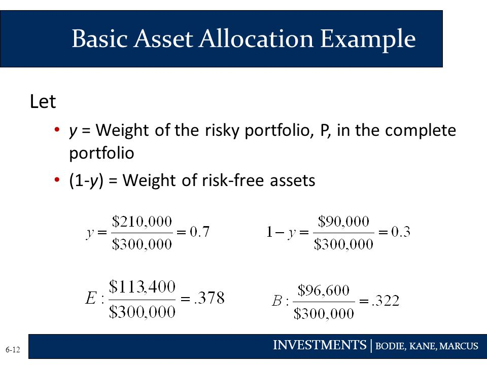 Basic Asset Allocation Example