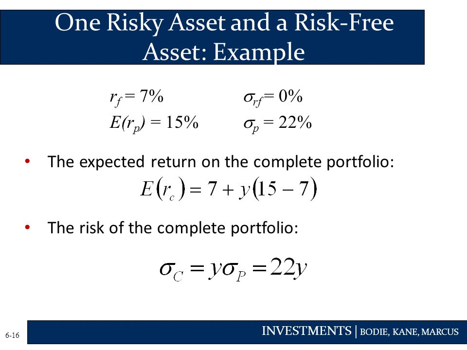 One Risky Asset and a Risk-Free Asset: Example