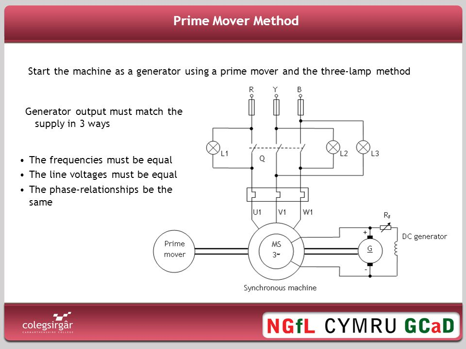 Prime Mover Method Start the machine as a generator using a prime mover and the three-lamp method. Generator output must match the supply in 3 ways.