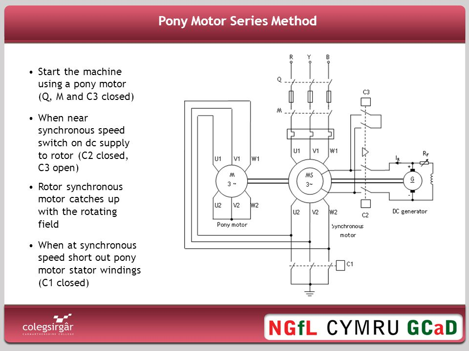 Three phase ac machines ppt video online download for Synchronous motor speed control method