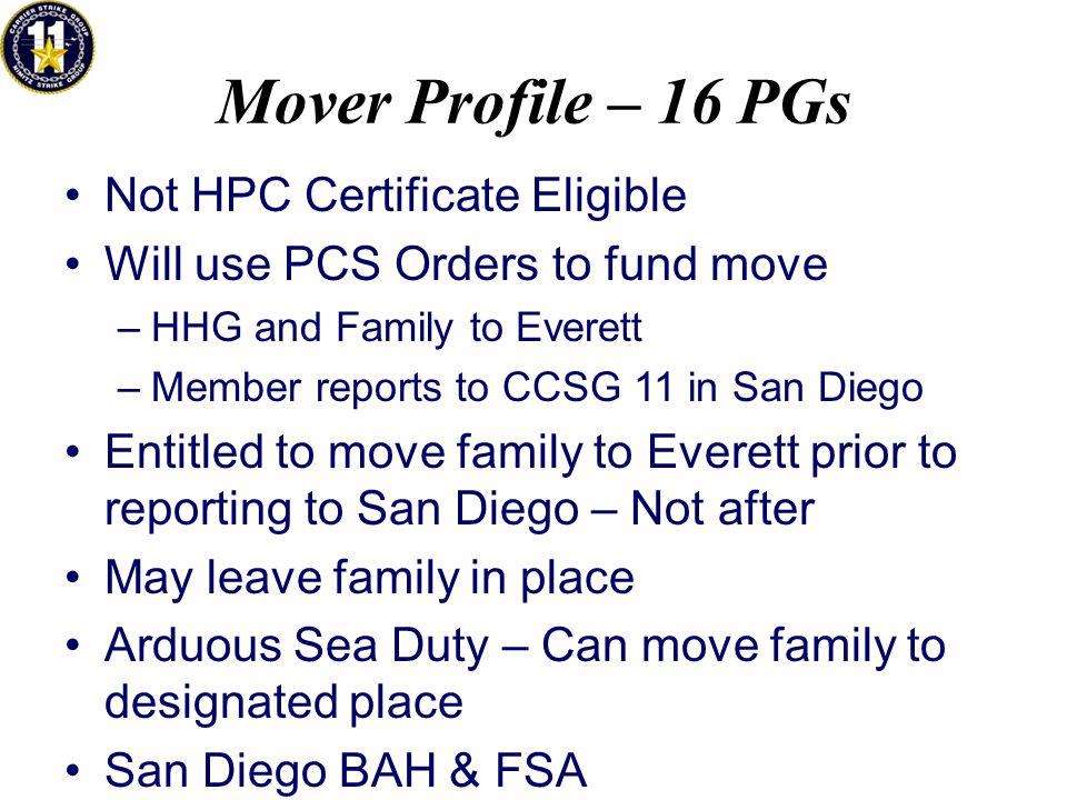 US Navy House Tour San Diego - YouTube