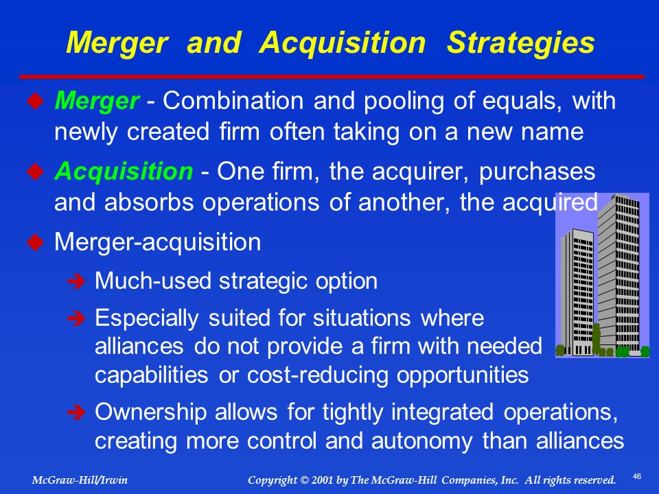 Merger, Acquisition, and International Strategies - Assignment Example