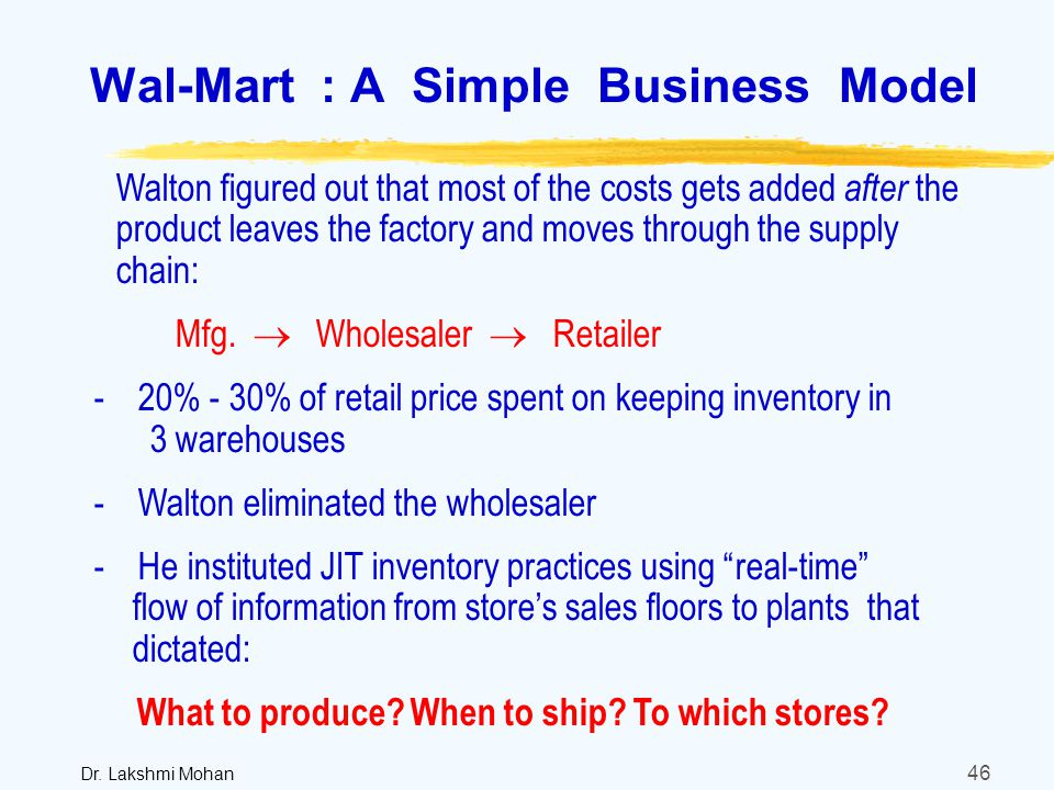 wal mart unethical business practices business Of all of walmart's egregious practices overtime, this is the one that's  the  company drives out smaller mom-and-pop businesses, but what not.