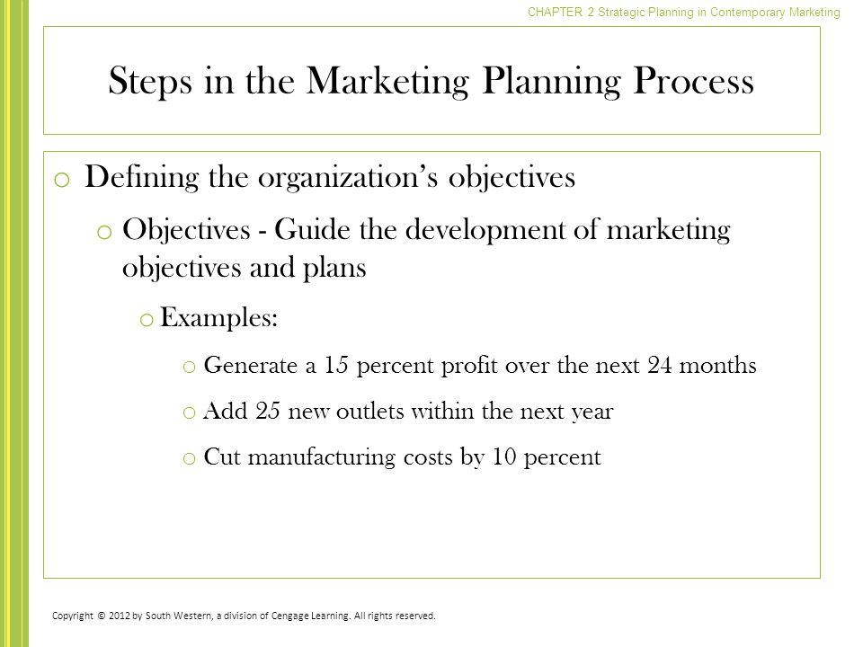 Steps in the Marketing Planning Process