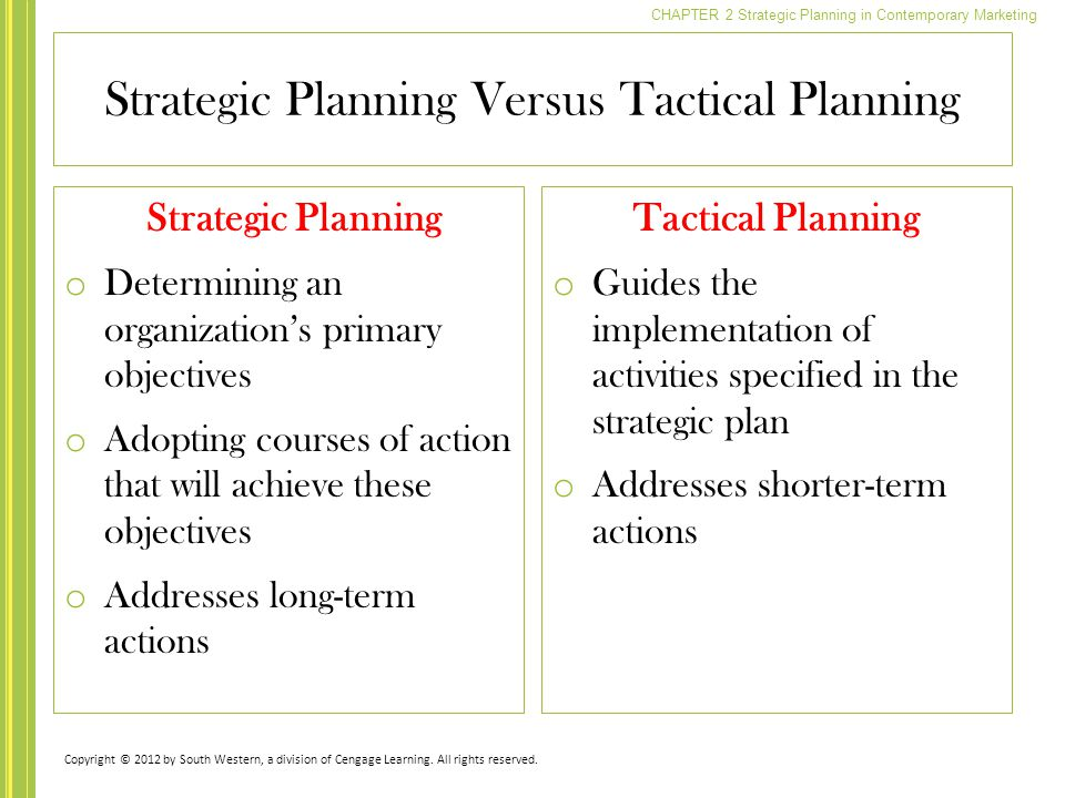 Strategic Planning Versus Tactical Planning