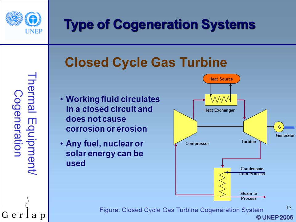 Energy efficiency guide for industry in asia ppt video for Types of gas heating systems