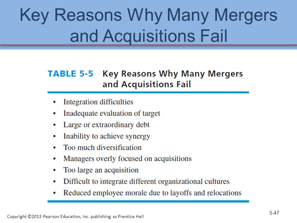 why 40 mergers joint ventures fail Essentially, it is argued that ijvs fail due to mismatches between strategic motives and rationales among the partners tional joint ventures although still embryonic, the existing theoretical paradigms within strategic management seem inadequate at explaining the ing risks of full-scale merger.
