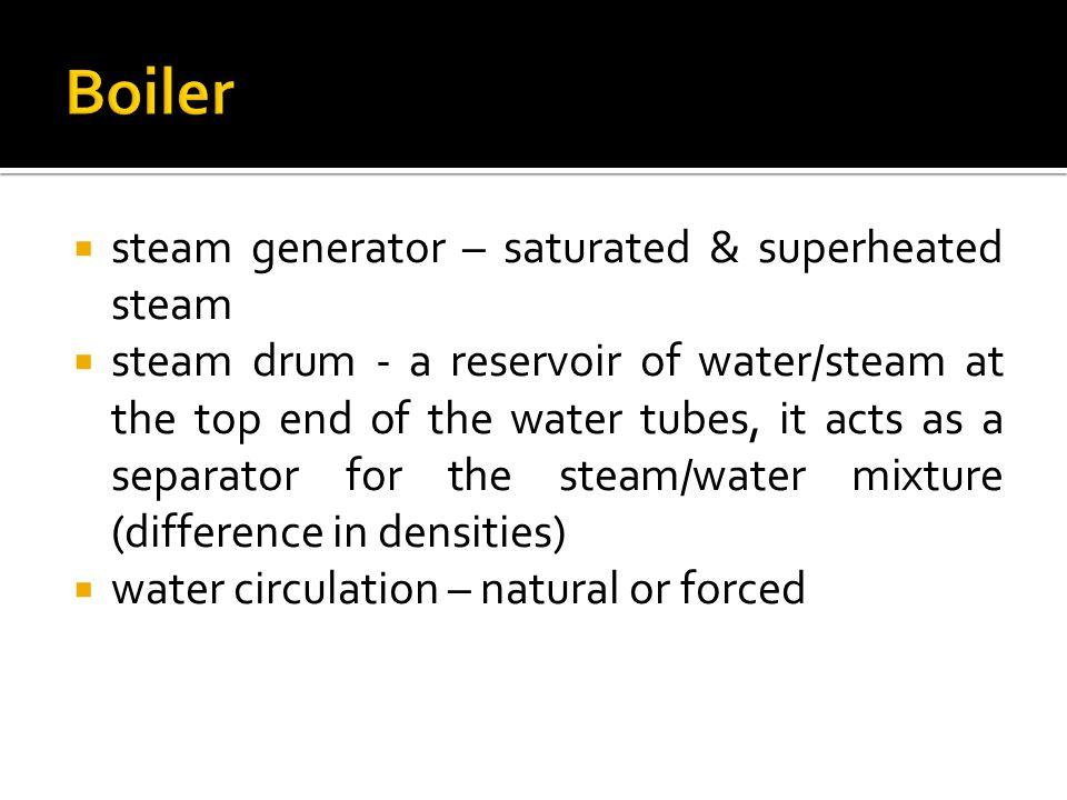 Boiler steam generator – saturated & superheated steam
