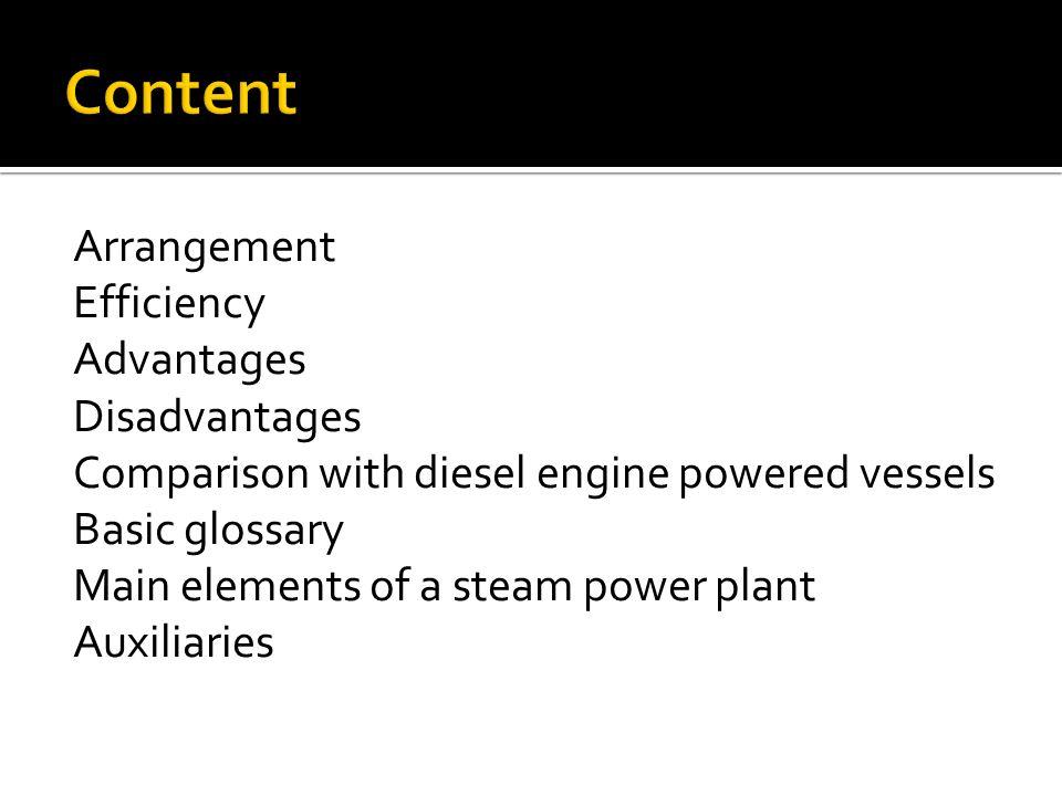 Content Arrangement Efficiency Advantages Disadvantages