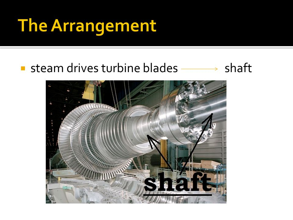 The Arrangement steam drives turbine blades shaft